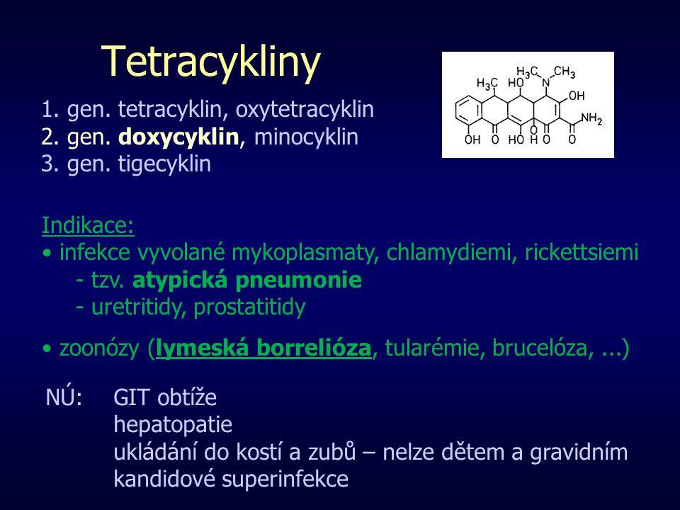 Tetracykliny 1. gen. tetracyklin, oxytetracyklin 2. gen. doxycyklin, minocyklin 3. gen. tigecyklin Indikace: infekce vyvolané mykoplasmaty, chlamydiem