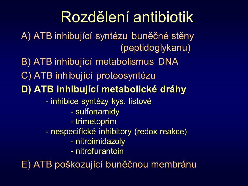 Rozdělení antibiotik A) ATB inhibující syntézu buněčné stěny (peptidoglykanu) B) ATB inhibující metabolismus DNA C) ATB inhibující proteosyntézu D) AT