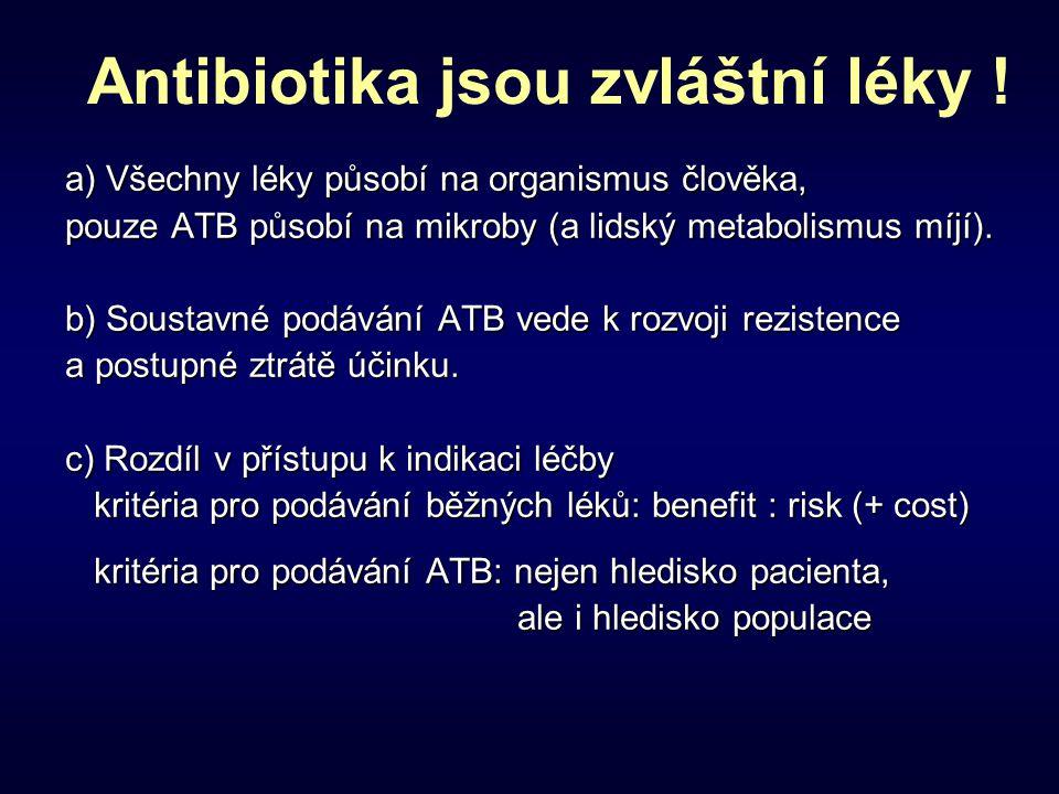 Antibiotika jsou zvláštní léky ! a) Všechny léky působí na organismus člověka, pouze ATB působí na mikroby (a lidský metabolismus míjí). b) Soustavné