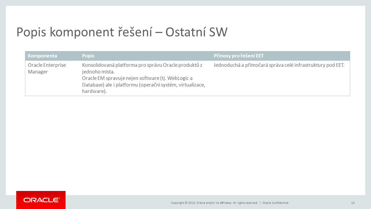 Copyright © 2015, Oracle and/or its affiliates. All rights reserved. | Popis komponent řešení – Ostatní SW Oracle Confidential10 KomponentaPopisPřínos
