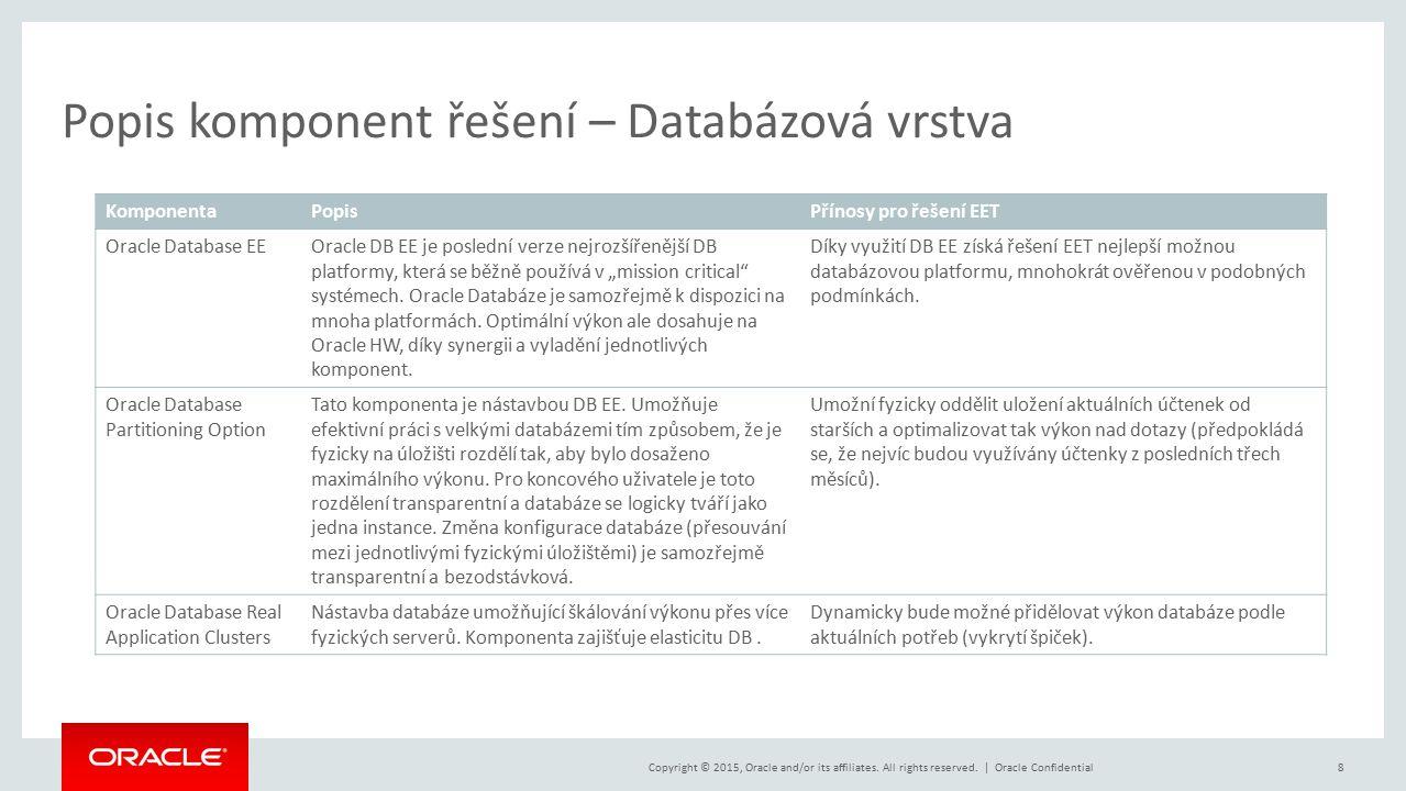Copyright © 2015, Oracle and/or its affiliates. All rights reserved. | Popis komponent řešení – Databázová vrstva Oracle Confidential8 KomponentaPopis