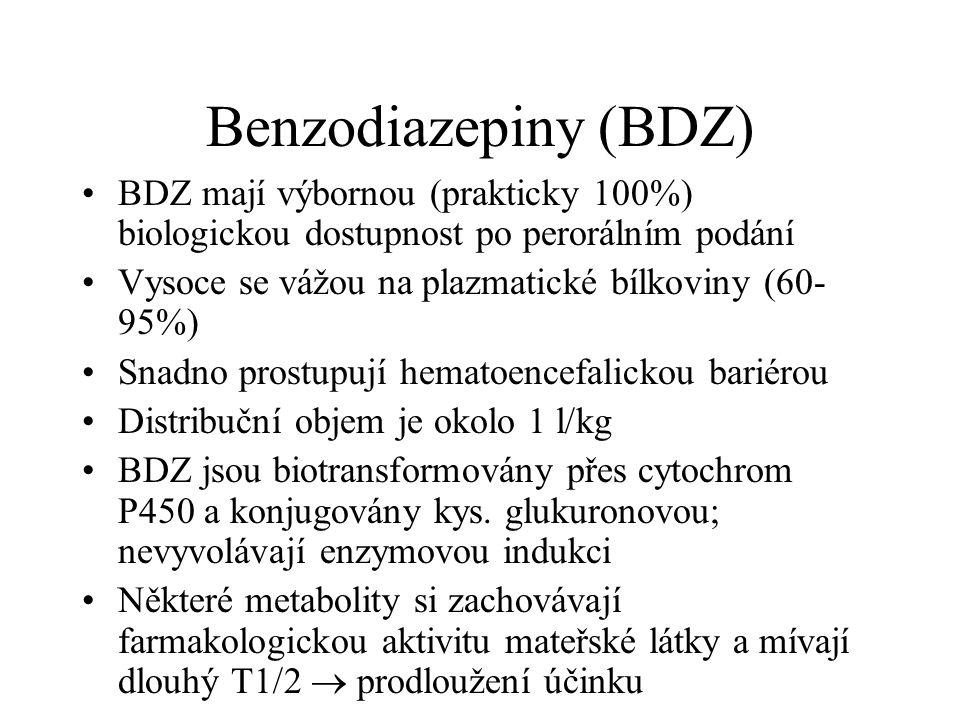 Benzodiazepiny (BDZ) BDZ mají výbornou (prakticky 100%) biologickou dostupnost po perorálním podání Vysoce se vážou na plazmatické bílkoviny (60- 95%)