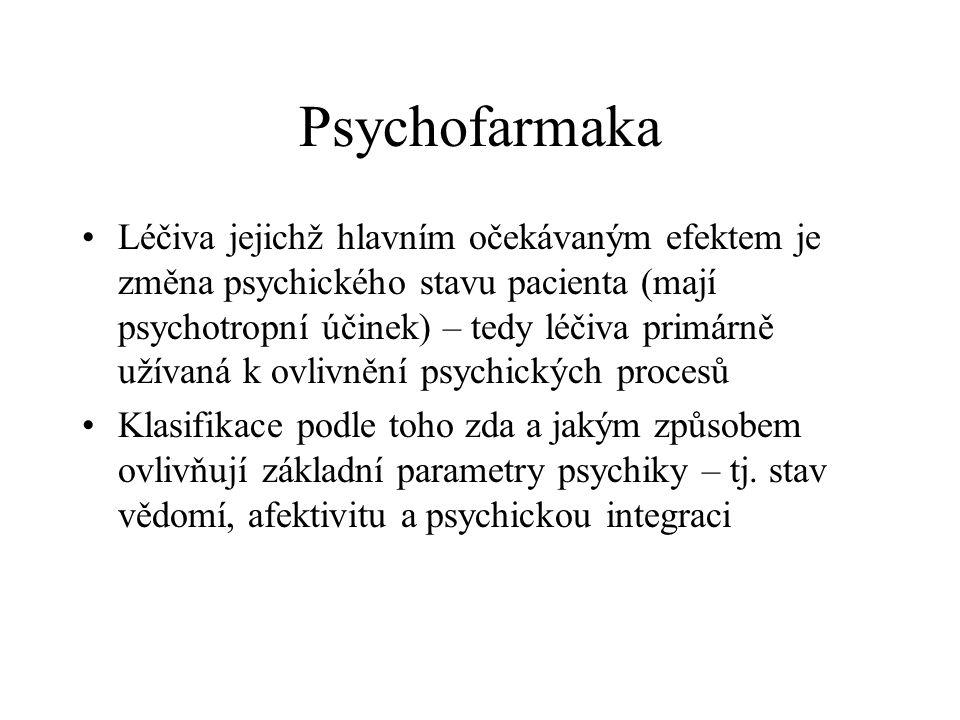 Psychofarmaka Léčiva jejichž hlavním očekávaným efektem je změna psychického stavu pacienta (mají psychotropní účinek) – tedy léčiva primárně užívaná