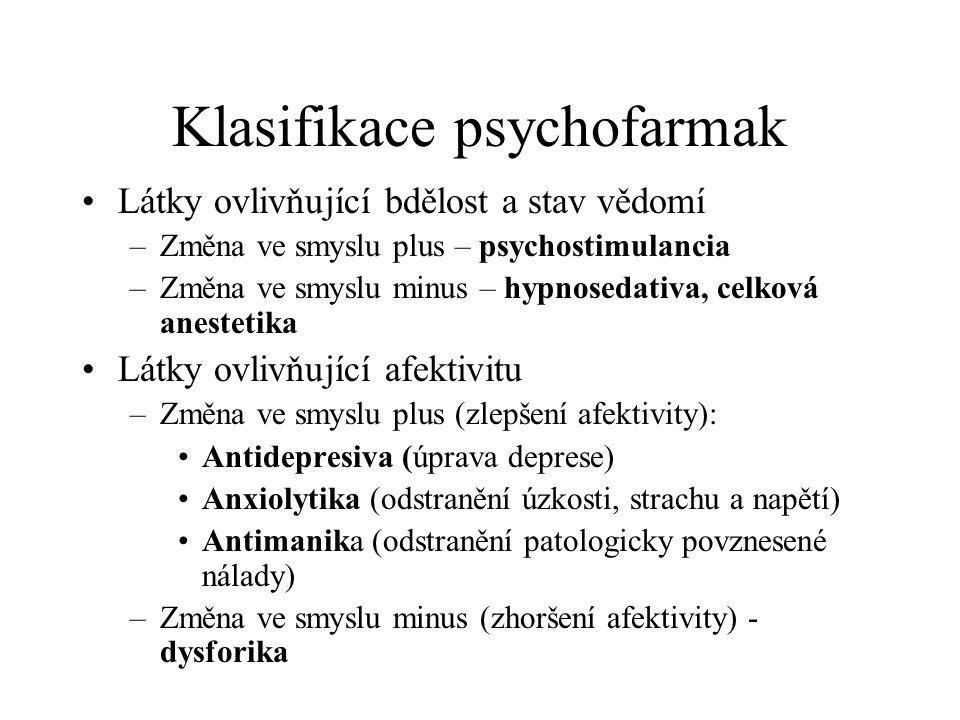 Klasifikace psychofarmak – pokračování Látky ovlivňující psychickou integraci –Změna ve směru plus - antipsychotika (neuroleptika) – antipsychoticky působící látky –Změna ve směru minus – halucinogeny a delirogeny – látky vedoucí k halucinacím a deliriu Látky ovlivňující paměť a jiné kognitivní funkce –Změna ve směru plus – kognitiva a nootropní látky –Změna ve směru minus – anticholinergika (dementogenní látky)