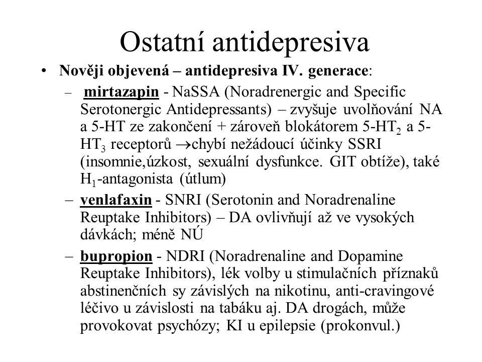 Ostatní antidepresiva Nověji objevená – antidepresiva IV. generace: – mirtazapin - NaSSA (Noradrenergic and Specific Serotonergic Antidepressants) – z
