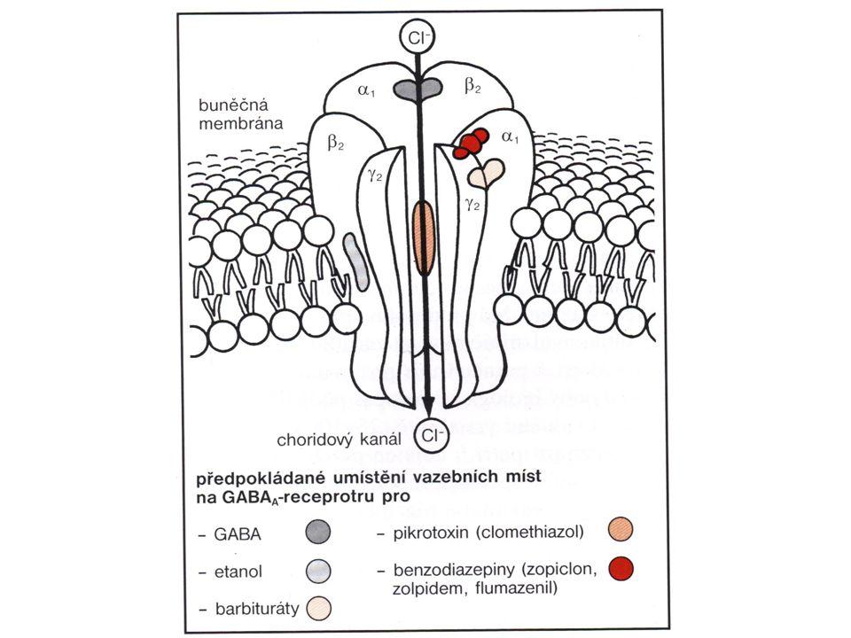 Benzodiazepiny (BDZ) BDZ mají sedativní, hypnotické, anxiolytické, myorelaxační, antikonvulzivní a amnestické vlastnosti Některé BDZ mají více vyjádřeny anxiolytické (alprazolam, oxazepam), jiné sedativně- hypnotické (triazolam, nitrazepam) nebo antikonvulzivní (klonazepam) Sedativní a hypnotický účinek – spojitost závislá na dávce