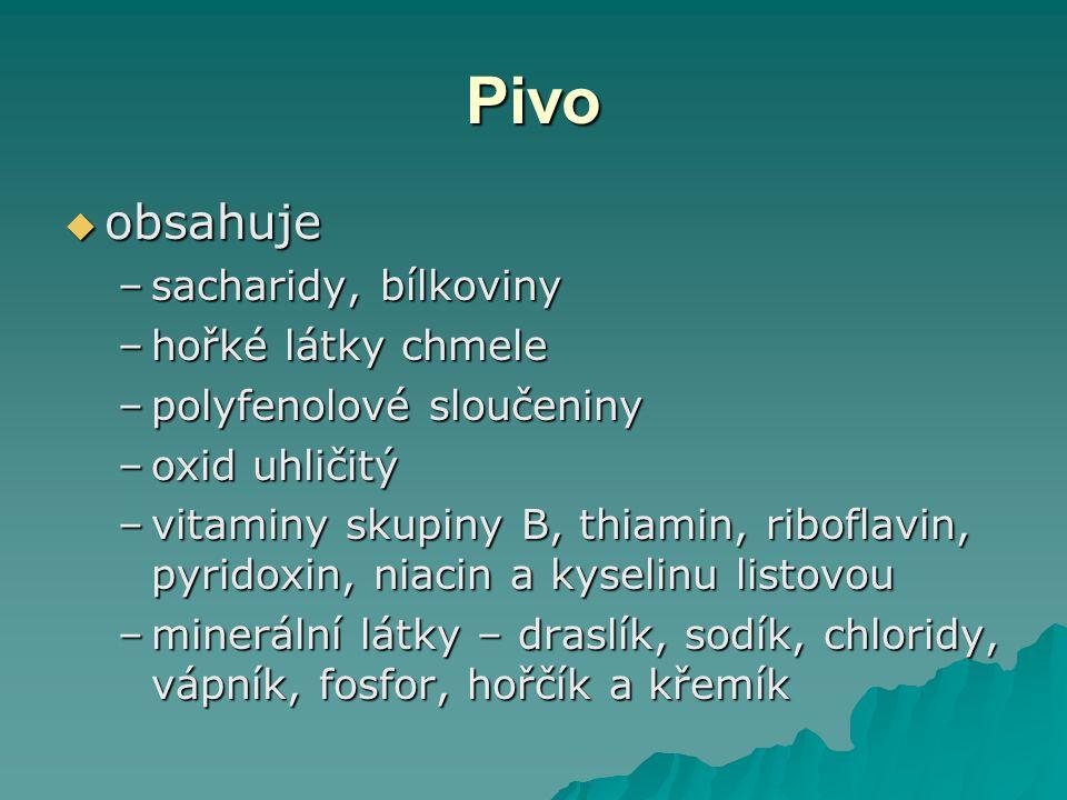 Pivo  obsahuje –sacharidy, bílkoviny –hořké látky chmele –polyfenolové sloučeniny –oxid uhličitý –vitaminy skupiny B, thiamin, riboflavin, pyridoxin,