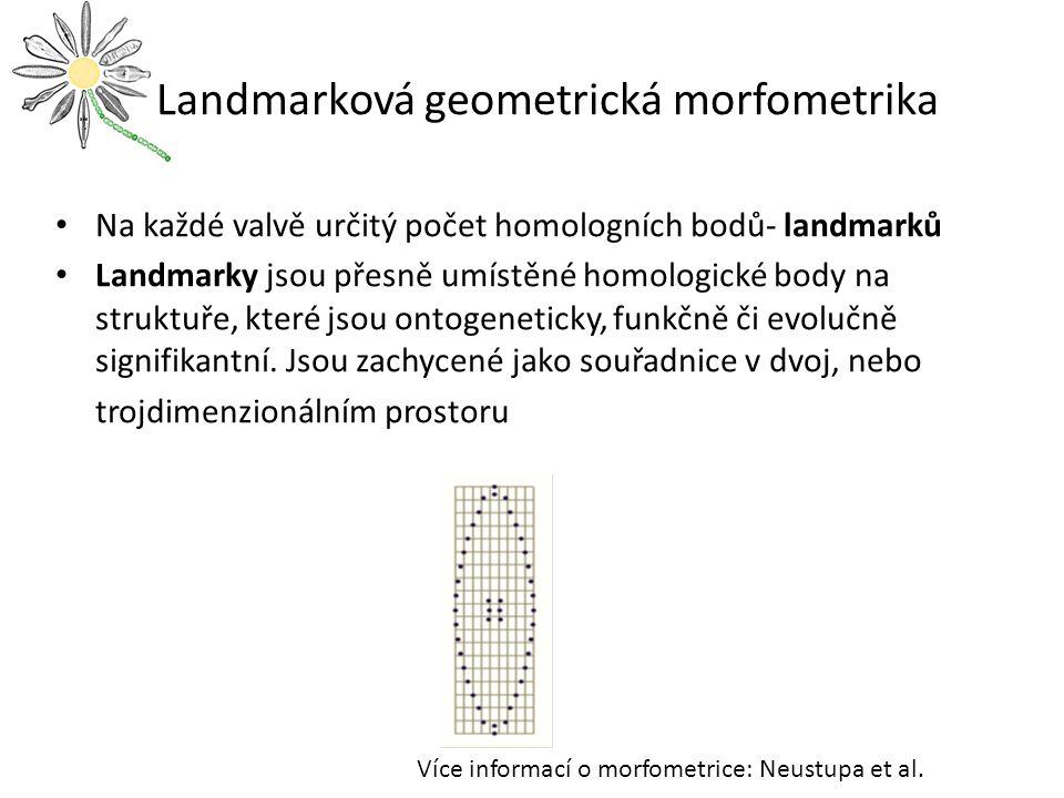 Landmarková geometrická morfometrika Na každé valvě určitý počet homologních bodů- landmarků Landmarky jsou přesně umístěné homologické body na struktuře, které jsou ontogeneticky, funkčně či evolučně signifikantní.