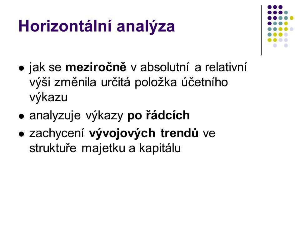 Horizontální analýza jak se meziročně v absolutní a relativní výši změnila určitá položka účetního výkazu analyzuje výkazy po řádcích zachycení vývojo