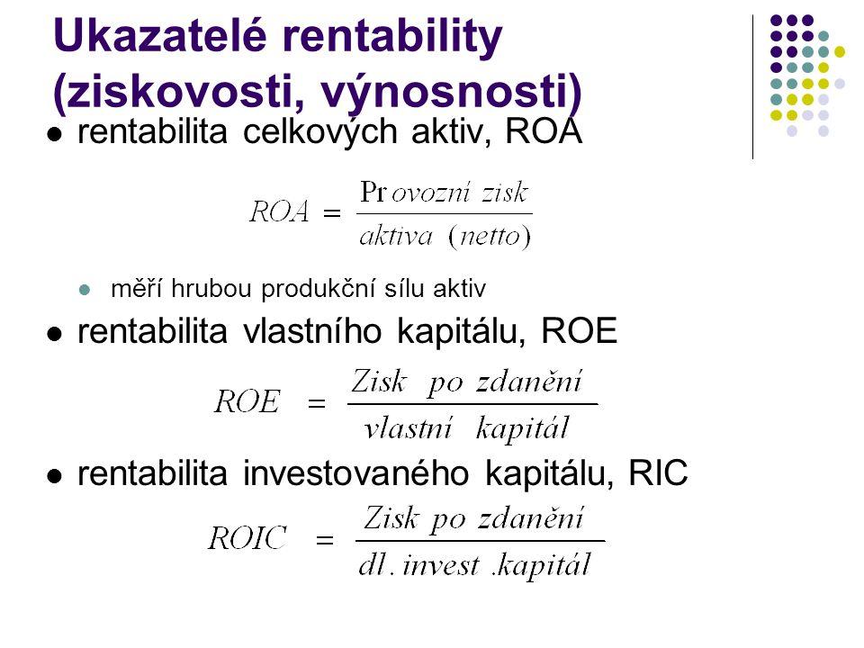 Ukazatelé rentability (ziskovosti, výnosnosti) rentabilita celkových aktiv, ROA měří hrubou produkční sílu aktiv rentabilita vlastního kapitálu, ROE rentabilita investovaného kapitálu, RIC