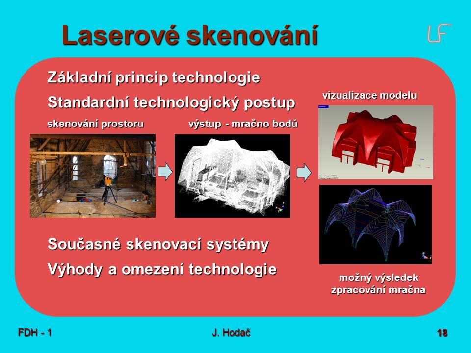 Laserové skenování FDH - 1J. Hodač 18 Základní princip technologie Standardní technologický postup skenování prostoruvýstup - mračno bodů Současné ske