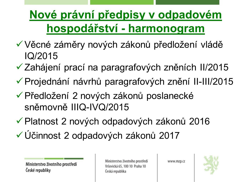 Nové právní předpisy v odpadovém hospodářství - harmonogram Věcné záměry nových zákonů předložení vládě IQ/2015 Zahájení prací na paragrafových zněníc