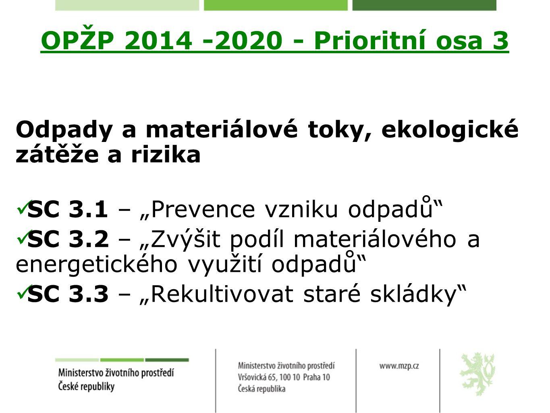 """OPŽP 2014 -2020 - Prioritní osa 3 Odpady a materiálové toky, ekologické zátěže a rizika SC 3.1 – """"Prevence vzniku odpadů"""" SC 3.2 – """"Zvýšit podíl mater"""