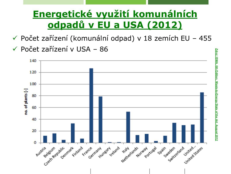 Energetické využití komunálních odpadů v EU a USA (2012) Zdroj: ISWA, 6th Edition, Waste-to-Energy State of the Art, August 2012 Počet zařízení (komun