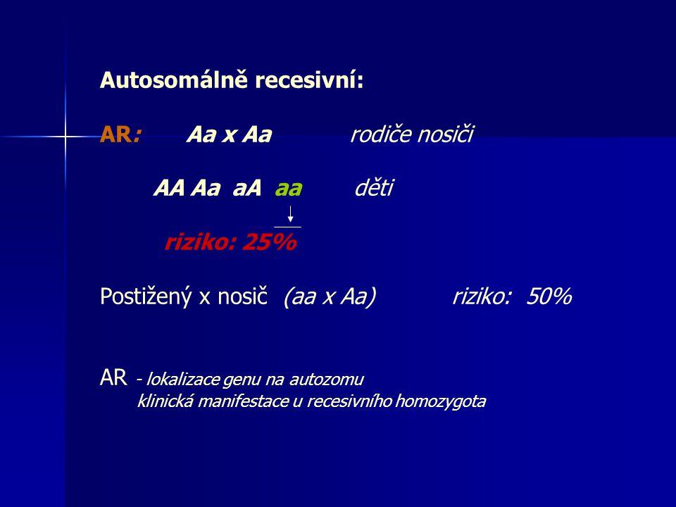 Autosomálně recesivní: AR: Aa x Aa rodiče nosiči AA Aa aA aa děti riziko: 25% Postižený x nosič (aa x Aa) riziko: 50% AR - lokalizace genu na autozomu