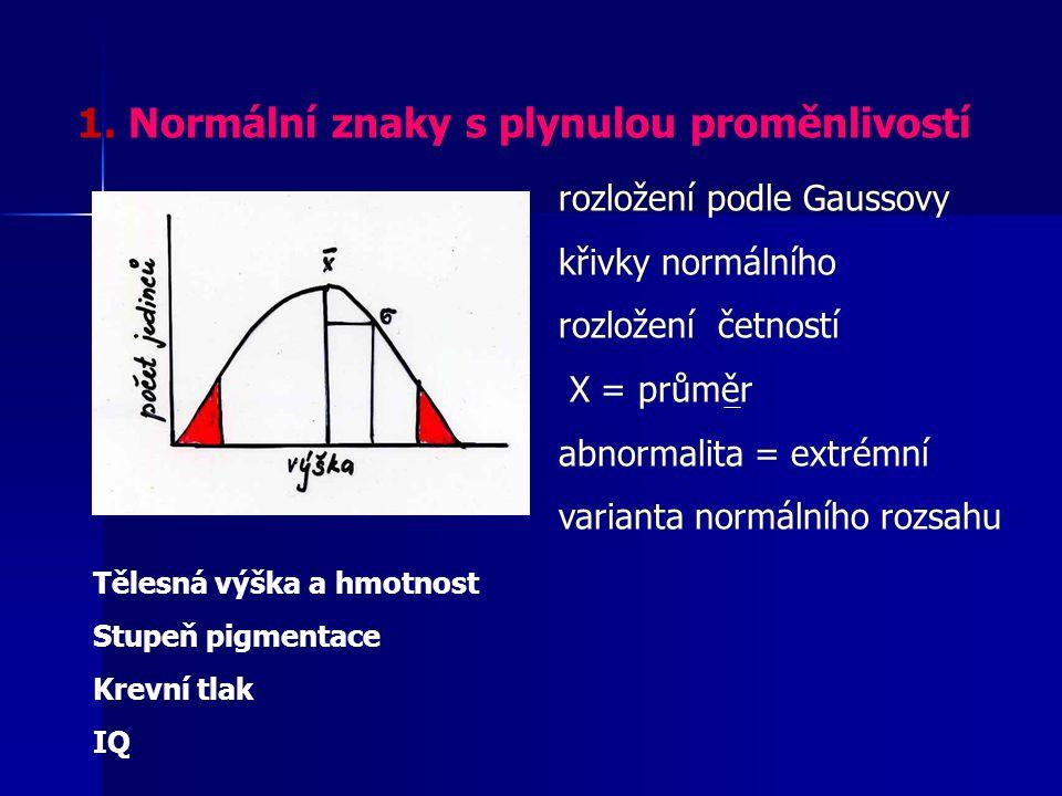 1. Normální znaky s plynulou proměnlivostí Tělesná výška a hmotnost Stupeň pigmentace Krevní tlak IQ rozložení podle Gaussovy křivky normálního rozlož