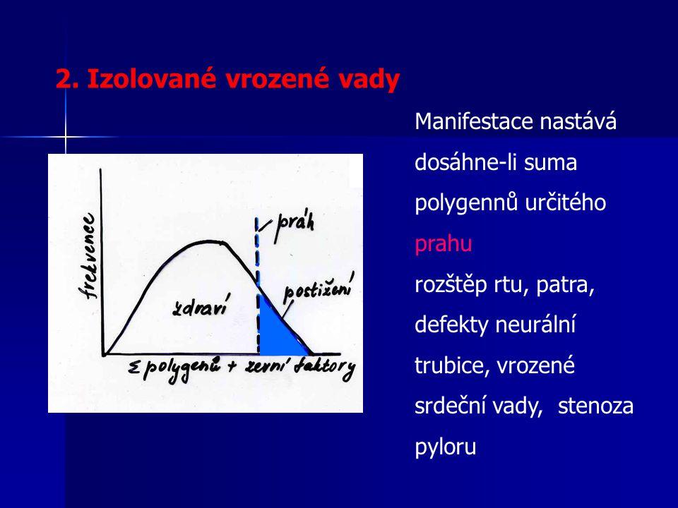 2. Izolované vrozené vady Manifestace nastává dosáhne-li suma polygennů určitého prahu rozštěp rtu, patra, defekty neurální trubice, vrozené srdeční v