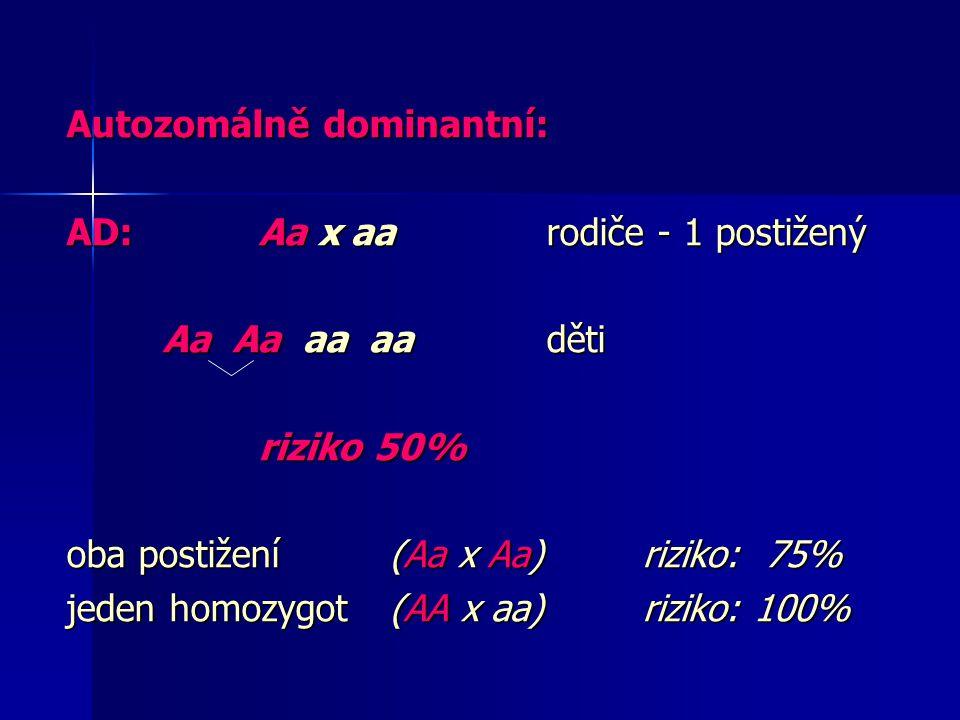 Autozomálně dominantní: AD:Aa x aarodiče - 1 postižený Aa Aa aa aaděti riziko 50% oba postižení (Aa x Aa)riziko: 75% jeden homozygot (AA x aa)riziko: