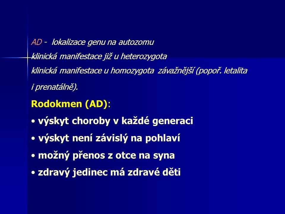 Autozomálně recesivní choroby: Cystická fibrosa (nejčastější AR choroba u bělochů 1/2000) porucha transportu chloridových iontů, plicní infekce, nedostatečná funkce pankreatu, sterilita u mužů