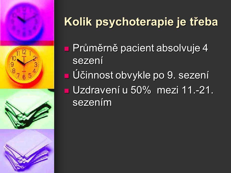 Kolik psychoterapie je třeba Průměrně pacient absolvuje 4 sezení Průměrně pacient absolvuje 4 sezení Účinnost obvykle po 9. sezení Účinnost obvykle po