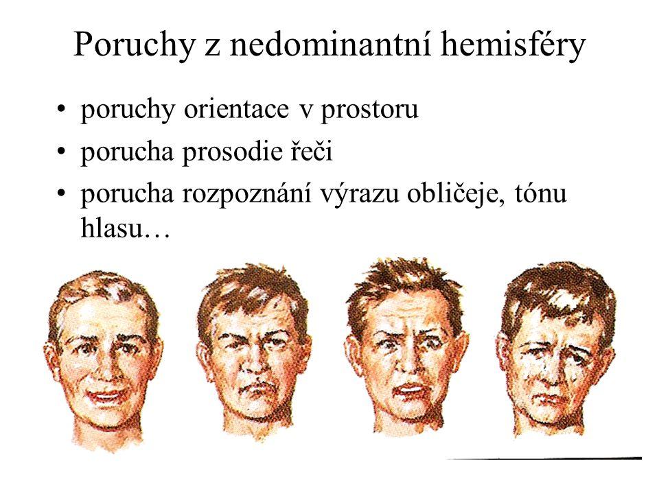 Poruchy z nedominantní hemisféry poruchy orientace v prostoru porucha prosodie řeči porucha rozpoznání výrazu obličeje, tónu hlasu…