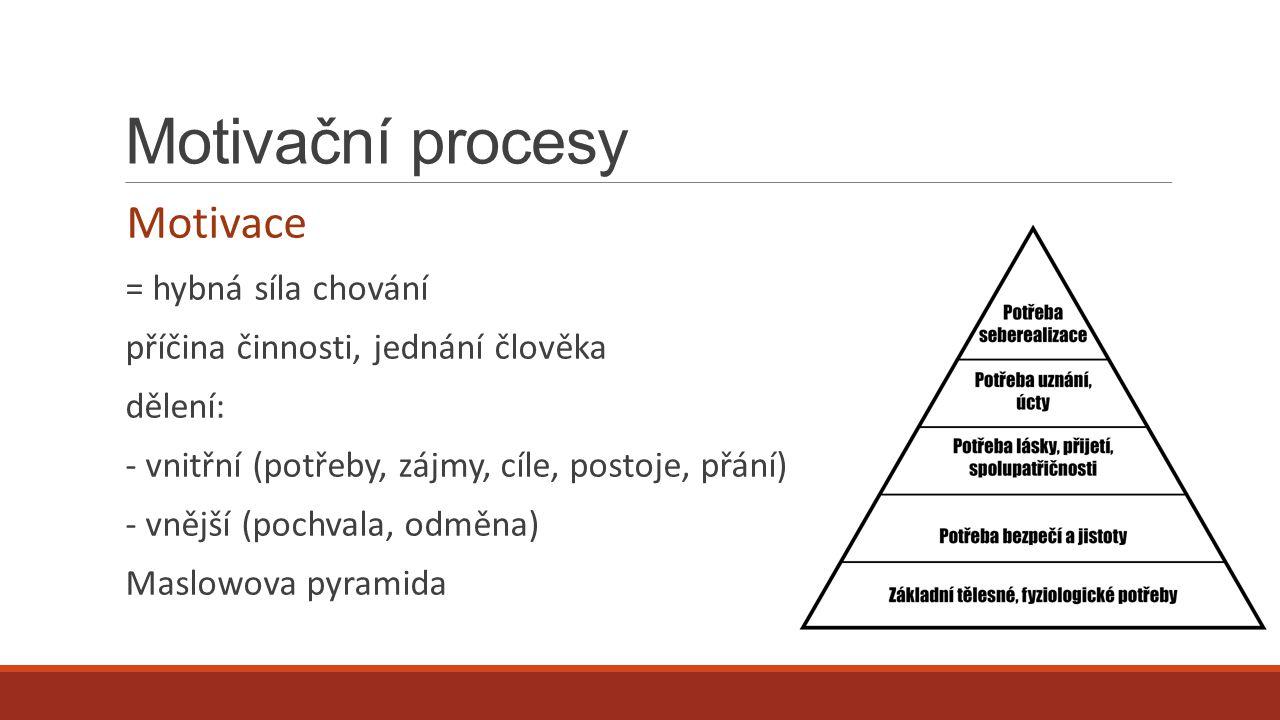 Motivační procesy Motivace = hybná síla chování příčina činnosti, jednání člověka dělení: - vnitřní (potřeby, zájmy, cíle, postoje, přání) - vnější (pochvala, odměna) Maslowova pyramida