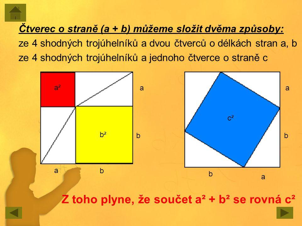 Čtverec o straně (a + b) můžeme složit dvěma způsoby: ze 4 shodných trojúhelníků a dvou čtverců o délkách stran a, b ze 4 shodných trojúhelníků a jedn