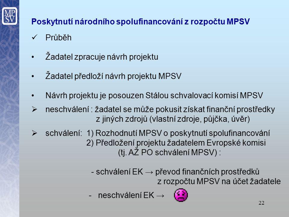 22 Poskytnutí národního spolufinancování z rozpočtu MPSV Průběh Žadatel zpracuje návrh projektu Žadatel předloží návrh projektu MPSV Návrh projektu je posouzen Stálou schvalovací komisí MPSV  neschválení : žadatel se může pokusit získat finanční prostředky z jiných zdrojů (vlastní zdroje, půjčka, úvěr)  schválení: 1) Rozhodnutí MPSV o poskytnutí spolufinancování 2) Předložení projektu žadatelem Evropské komisi (tj.