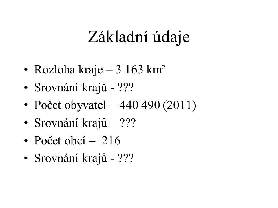 Povrch JZ – méně členitý, rovinatý – Česká tabule SV – hornatější – Krkonošsko-jesenická s.