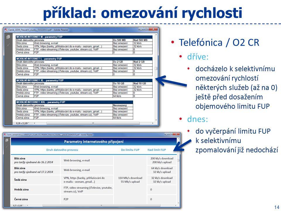 14 příklad: omezování rychlosti Telefónica / O2 CR dříve: docházelo k selektivnímu omezování rychlostí některých služeb (až na 0) ještě před dosažením objemového limitu FUP dnes: do vyčerpání limitu FUP k selektivnímu zpomalování již nedochází