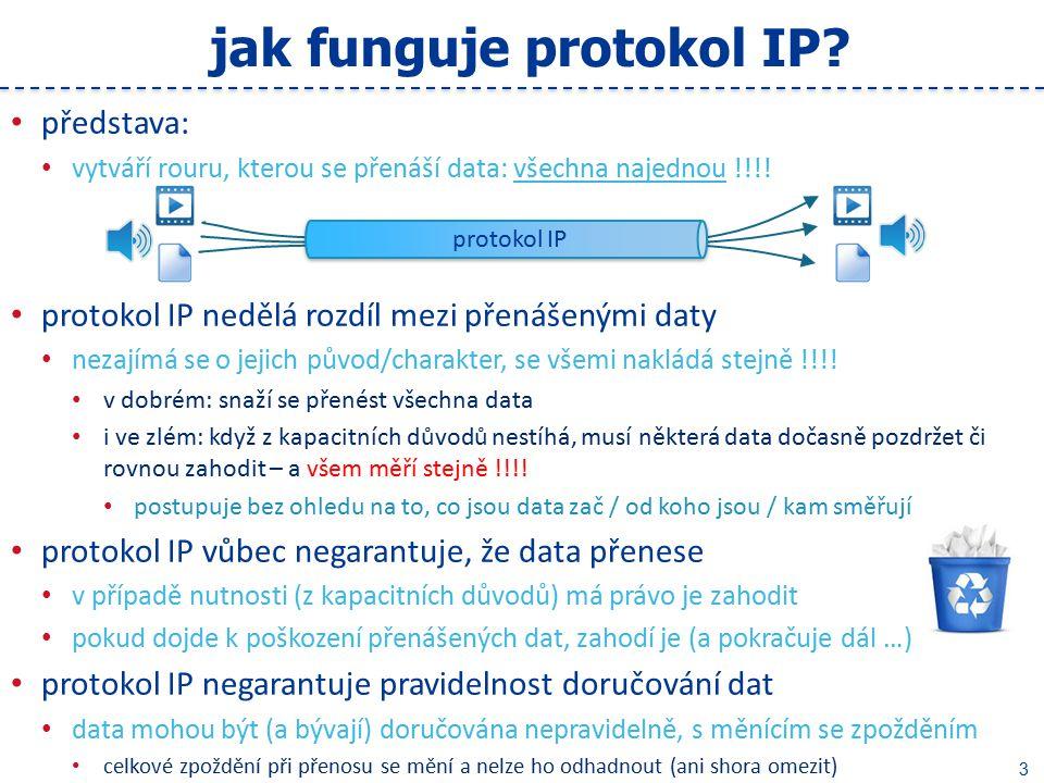 3 jak funguje protokol IP. představa: vytváří rouru, kterou se přenáší data: všechna najednou !!!.