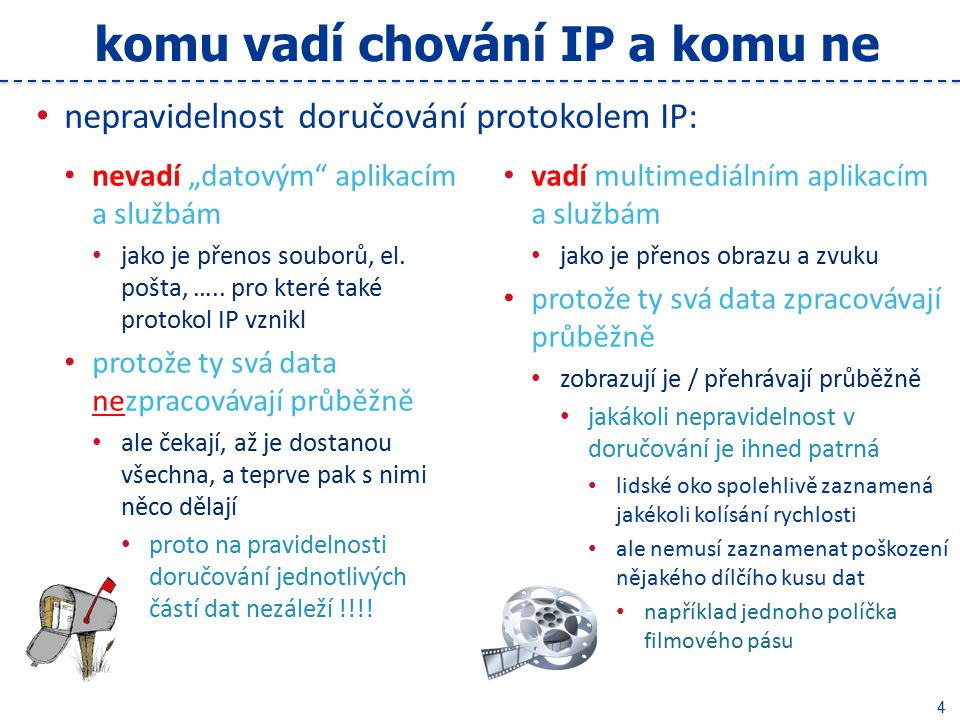 """4 komu vadí chování IP a komu ne nepravidelnost doručování protokolem IP: nevadí """"datovým aplikacím a službám jako je přenos souborů, el."""