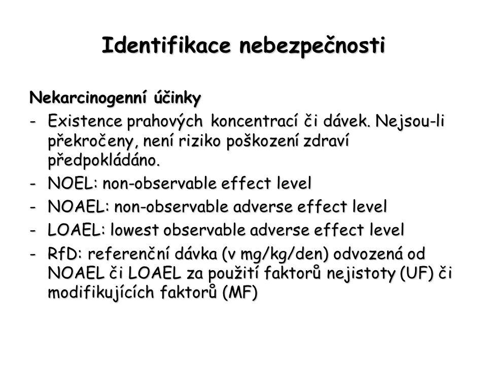 Faktory nejistoty a modifikující faktory UF: Individuální rozdíly a ochrana zvýšeně vnímavých skupin = 10 Extrapolace ze zvířete na člověka = 10 Použití NOAEL subchronické studie místo chronické = 10 Použití LOAEL místo NOAEL = 10 MF: Vyrovnání dalších nejistot podle úvahy: >1 - 10