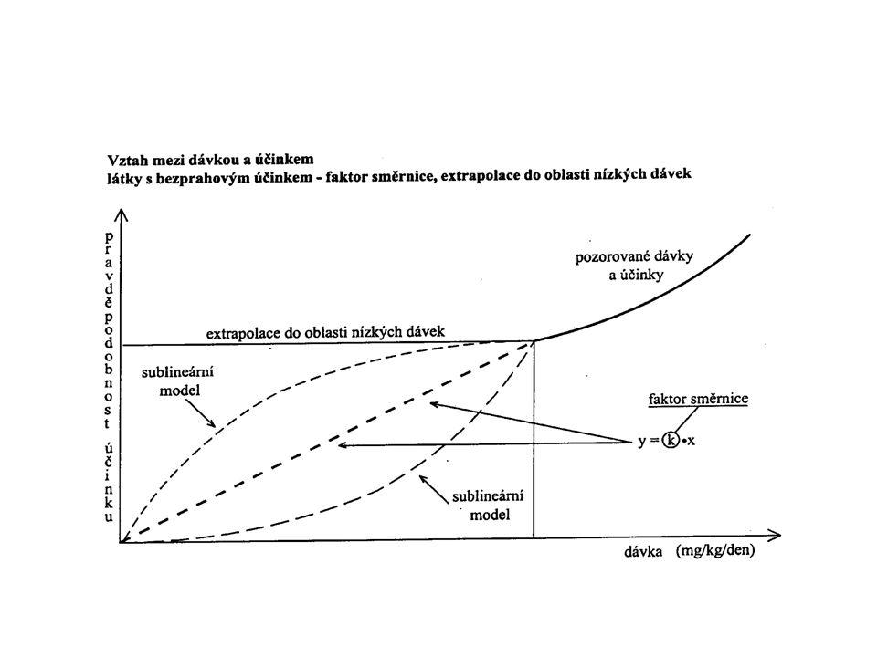 Charakteristika rizika Pro nekarcinogenní účinek: Porovnání výpočtu (odhadu) expozice (mg/kg hmotnosti/den) s limitními hodnotami (ADI, TDI, RfD) Hazard kvocient (HQ) či Hazard Index (HI) v případě působení více látek se shodným účinkem = expozice/ADI, TDI, RfD).