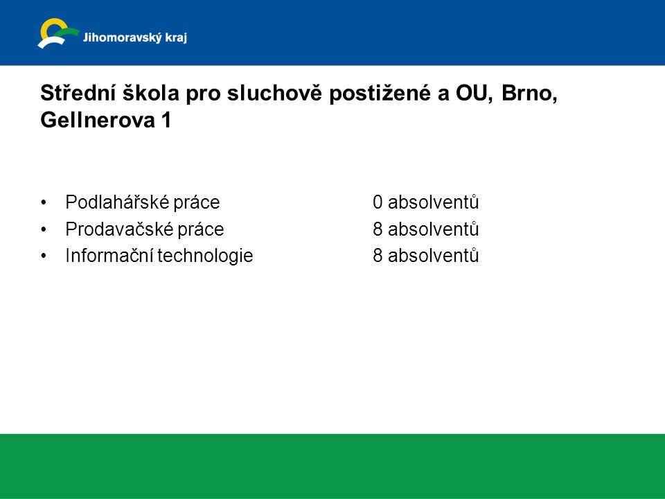 Střední škola pro sluchově postižené a OU, Brno, Gellnerova 1 Podlahářské práce0 absolventů Prodavačské práce 8 absolventů Informační technologie8 abs