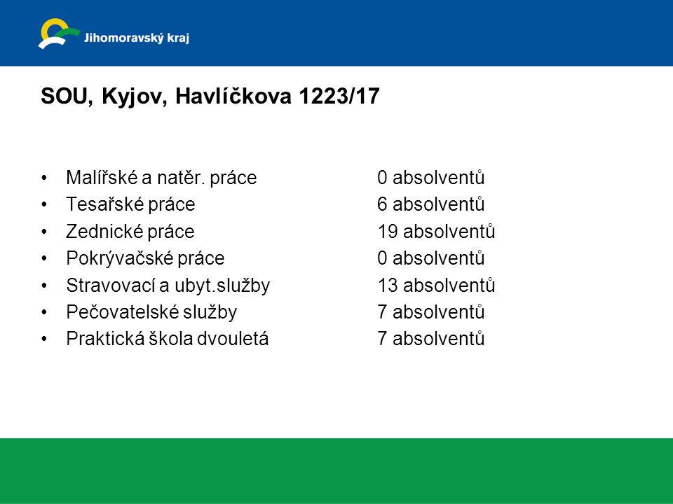 SOU, Kyjov, Havlíčkova 1223/17 Malířské a natěr. práce0 absolventů Tesařské práce6 absolventů Zednické práce19 absolventů Pokrývačské práce0 absolvent