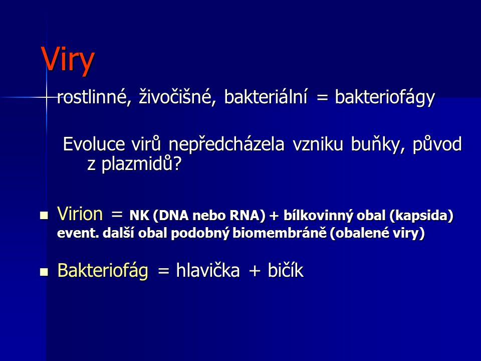 Viry rostlinné, živočišné, bakteriální = bakteriofágy rostlinné, živočišné, bakteriální = bakteriofágy Evoluce virů nepředcházela vzniku buňky, původ z plazmidů.