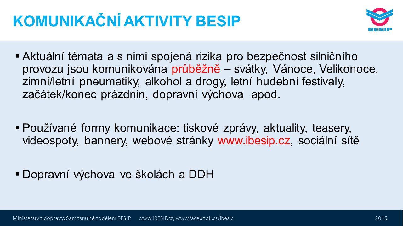 Ministerstvo dopravy, Samostatné oddělení BESIP www.iBESIP.cz, www.facebook.cz/ibesip 2015 KOMUNIKAČNÍ AKTIVITY BESIP  Aktuální témata a s nimi spoje