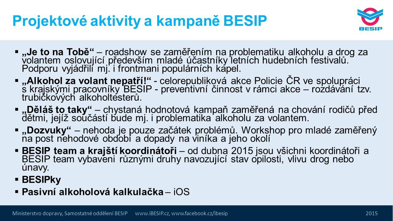 """Ministerstvo dopravy, Samostatné oddělení BESIP www.iBESIP.cz, www.facebook.cz/ibesip 2015 Projektové aktivity a kampaně BESIP  """"Je to na Tobě"""" – roa"""