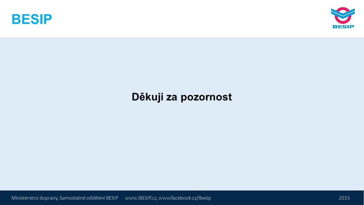 Ministerstvo dopravy, Samostatné oddělení BESIP www.iBESIP.cz, www.facebook.cz/ibesip 2015 BESIP Děkuji za pozornost