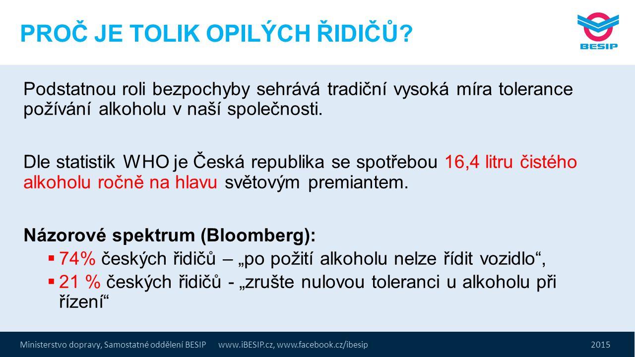 Ministerstvo dopravy, Samostatné oddělení BESIP www.iBESIP.cz, www.facebook.cz/ibesip 2015 PROČ JE TOLIK OPILÝCH ŘIDIČŮ? Podstatnou roli bezpochyby se