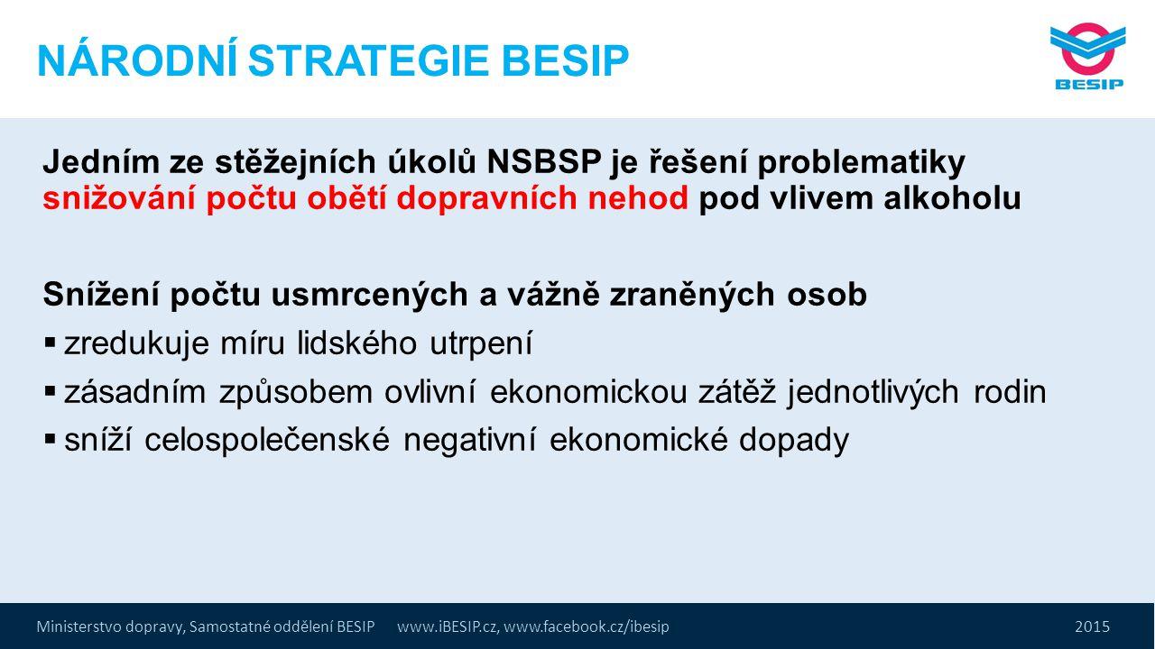 Ministerstvo dopravy, Samostatné oddělení BESIP www.iBESIP.cz, www.facebook.cz/ibesip 2015 NÁRODNÍ STRATEGIE BESIP Jedním ze stěžejních úkolů NSBSP je