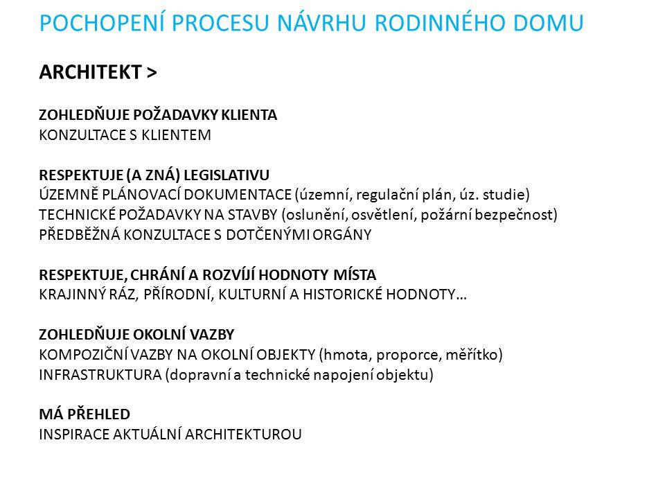 PRO PŘEDSTAVU O PROSTORU … RD L / DOMYJINAK.cz