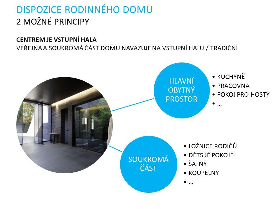 ŘRD H / DOMYJINAK.cz