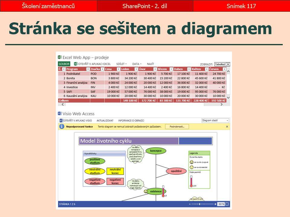 Stránka se sešitem a diagramem SharePoint - 2. dílSnímek 117Školení zaměstnanců