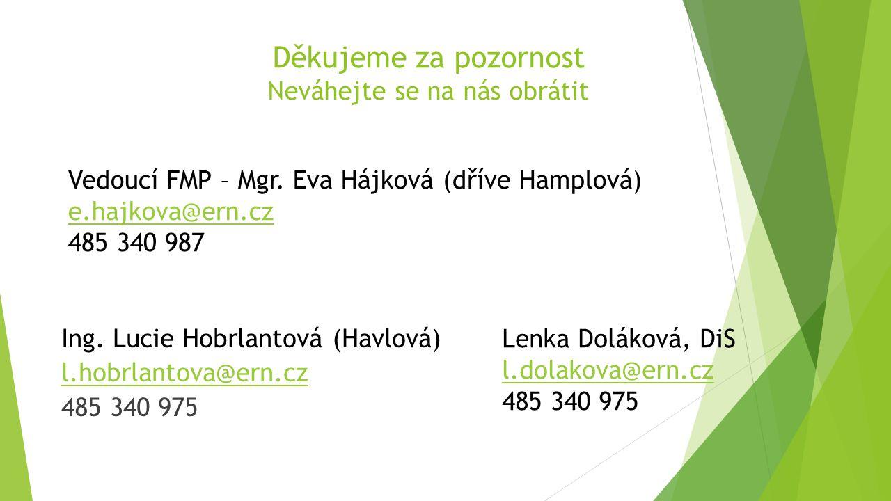 Děkujeme za pozornost Neváhejte se na nás obrátit Ing. Lucie Hobrlantová (Havlová) l.hobrlantova@ern.cz 485 340 975 Lenka Doláková, DiS l.dolakova@ern