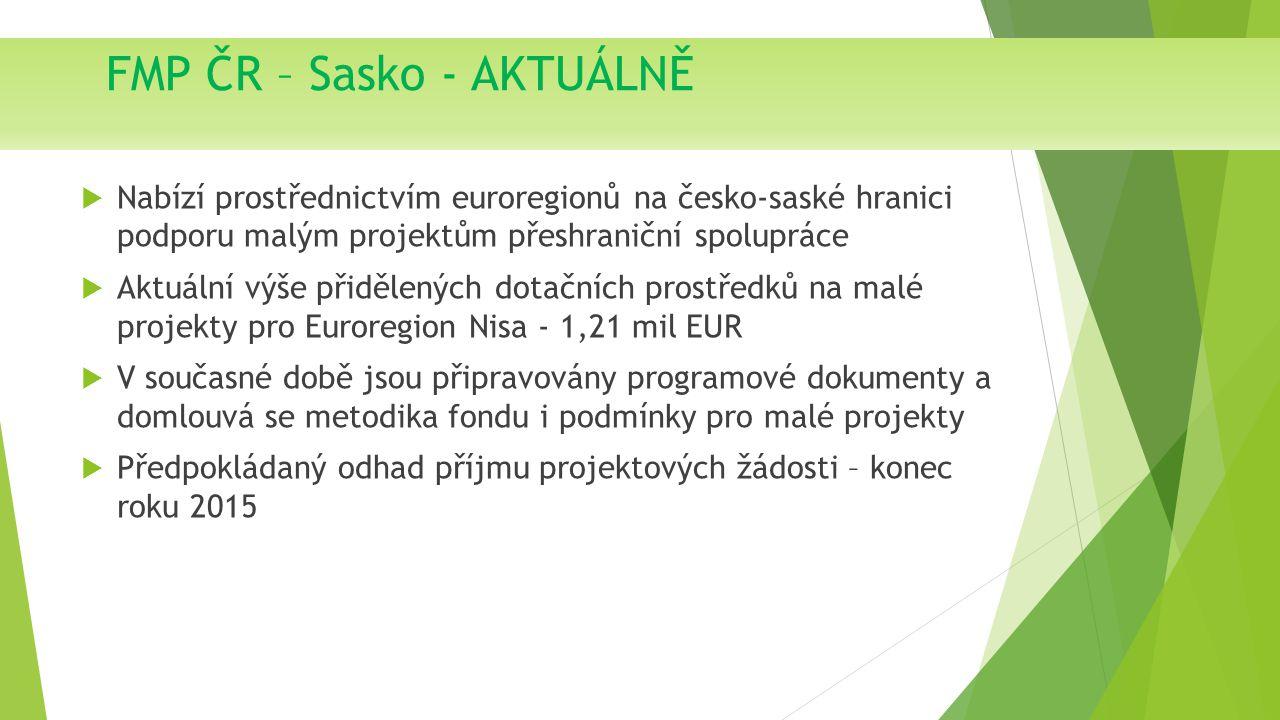 FMP ČR – Sasko - AKTUÁLNĚ  Nabízí prostřednictvím euroregionů na česko-saské hranici podporu malým projektům přeshraniční spolupráce  Aktuální výše