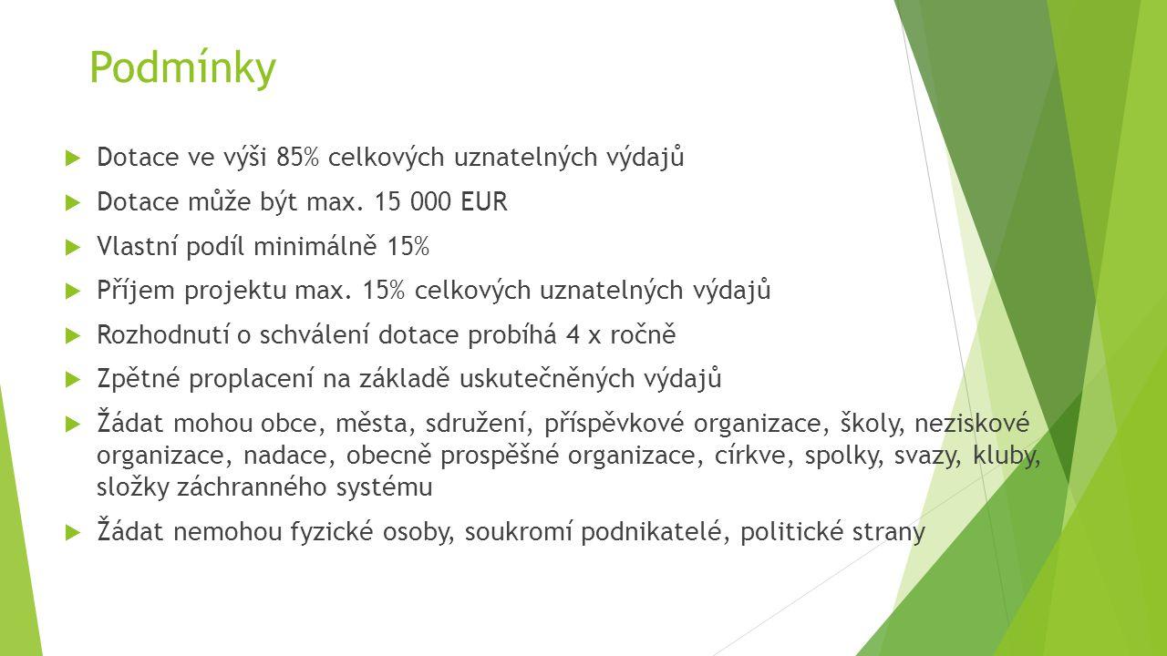 Podmínky  Dotace ve výši 85% celkových uznatelných výdajů  Dotace může být max. 15 000 EUR  Vlastní podíl minimálně 15%  Příjem projektu max. 15%