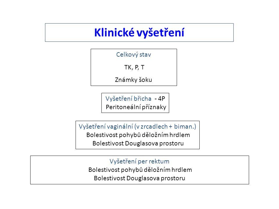 Celkový stav TK, P, T Známky šoku Vyšetření per rektum Bolestivost pohybů děložním hrdlem Bolestivost Douglasova prostoru Vyšetření vaginální (v zrcad
