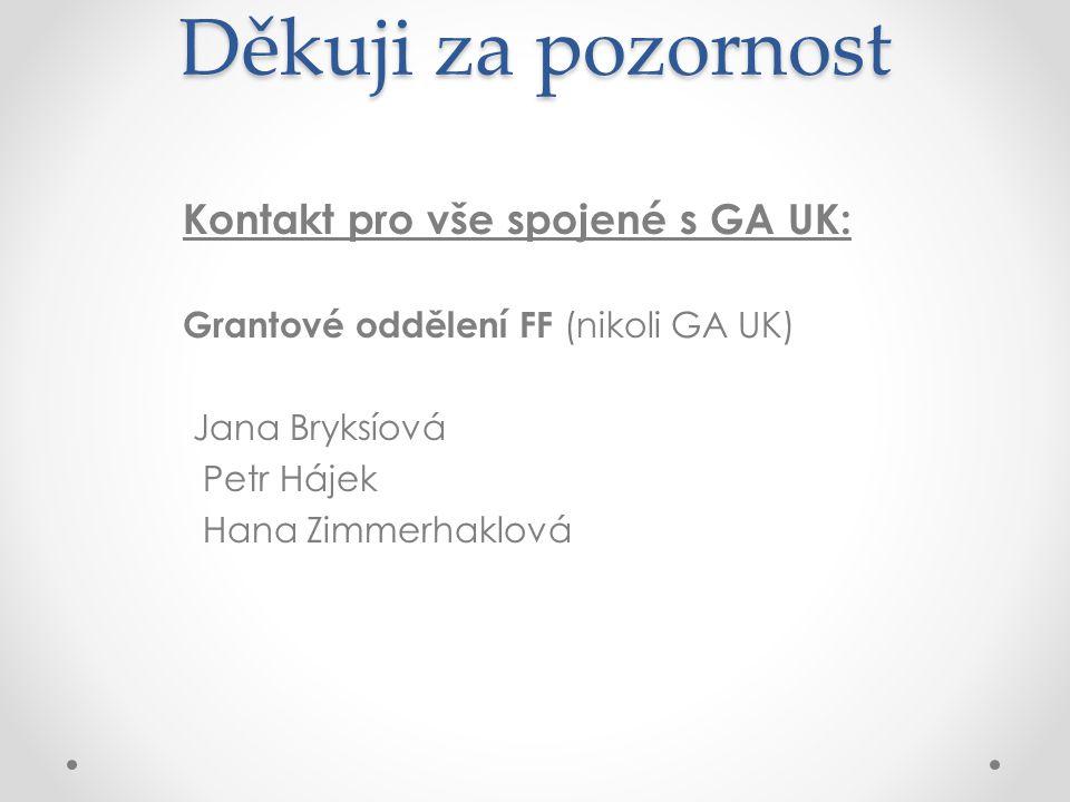 Děkuji za pozornost Kontakt pro vše spojené s GA UK: Grantové oddělení FF (nikoli GA UK) Jana Bryksíová Petr Hájek Hana Zimmerhaklová